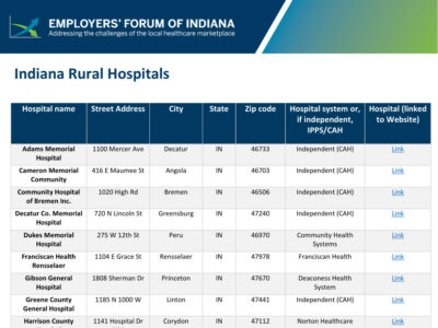 Front page of Employers' Forum of Indiana Rural Hospitals document