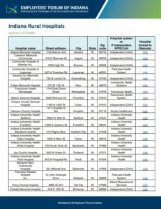 Link to Employers' Forum of Indiana Rural Hospitals document