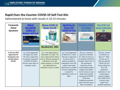 EFI FAQ COVID-19 Home Test Kits