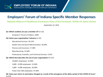 Employers' Forum of Indiana Responses - National Alliance of Healthcare Purchasers Pulse of the Purchaser Survey